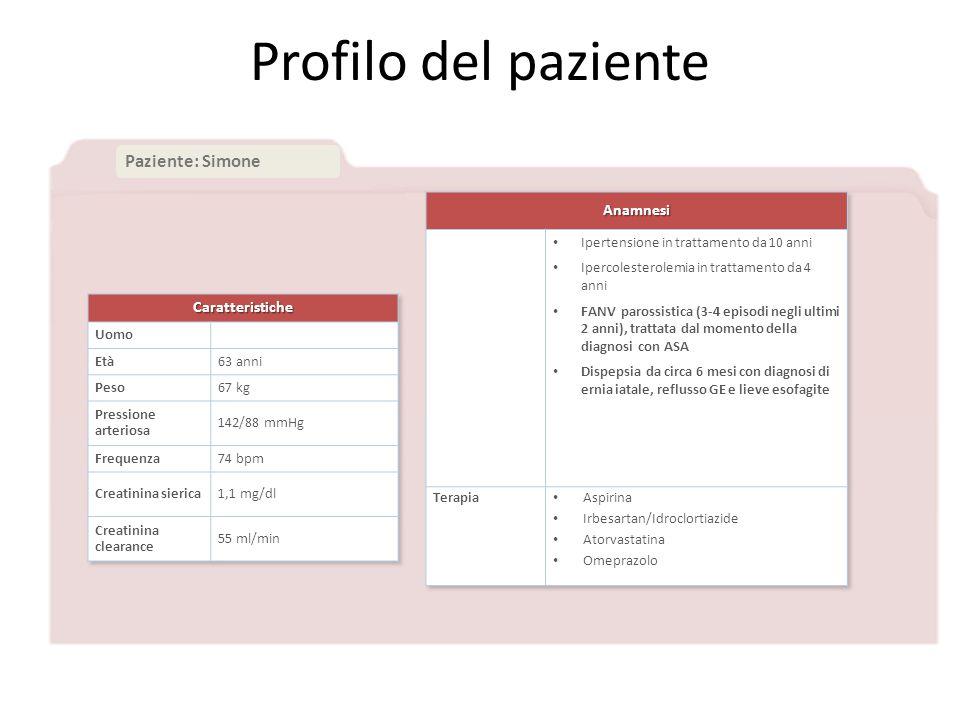 Profilo del paziente Paziente: Simone Anamnesi Caratteristiche