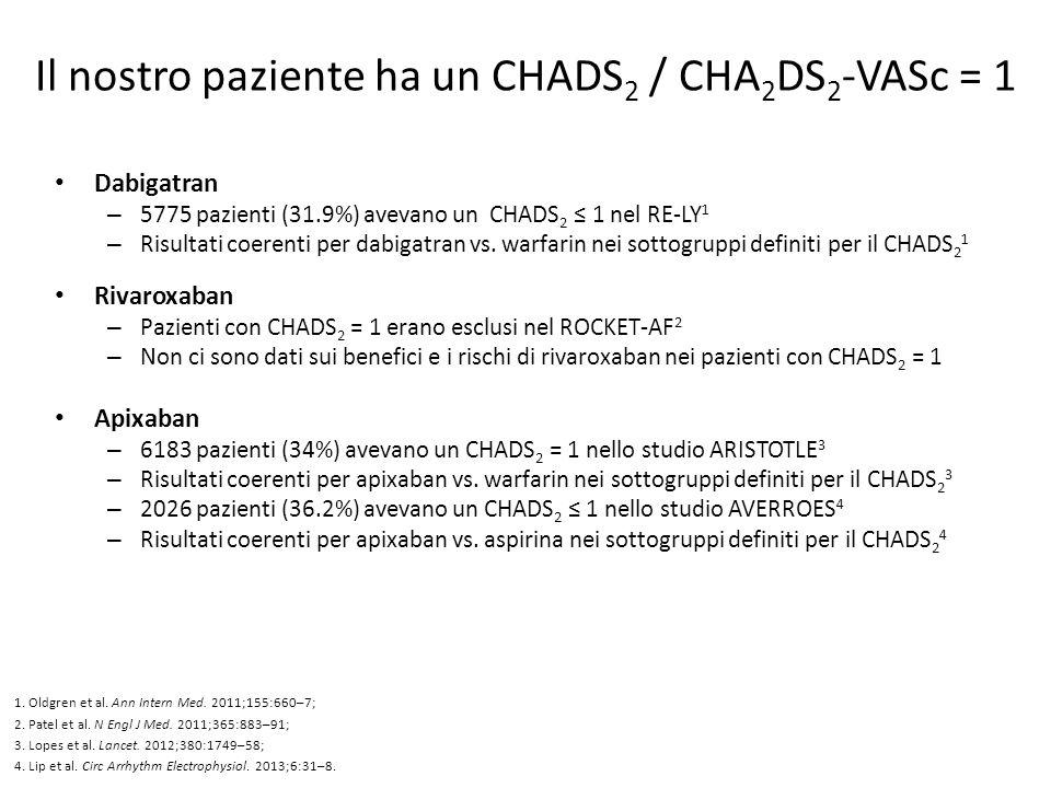 Il nostro paziente ha un CHADS2 / CHA2DS2-VASc = 1