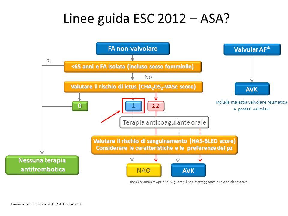 Linee guida ESC 2012 – ASA FA non-valvolare Valvular AF* VKA AVK 1 ≥2