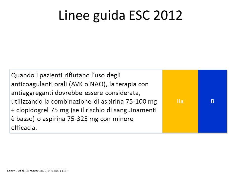 Linee guida ESC 2012 Camm, 2012, p2730, Table.