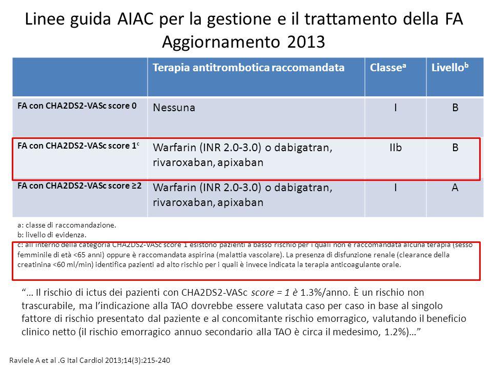 Linee guida AIAC per la gestione e il trattamento della FA Aggiornamento 2013