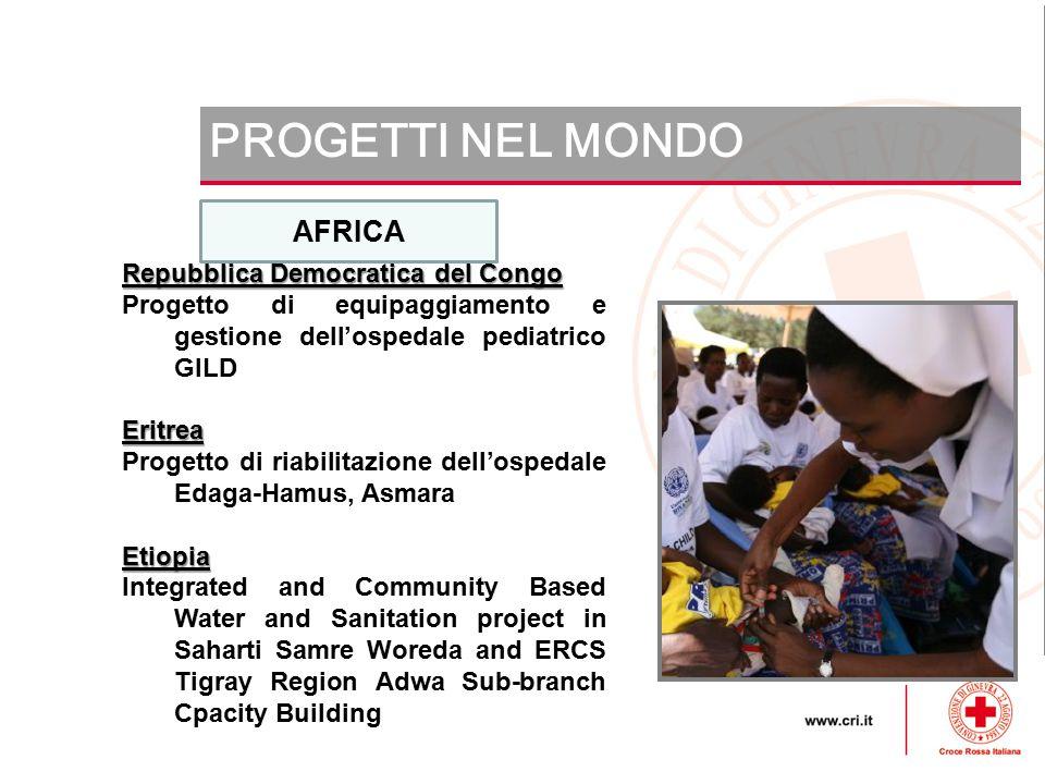 PROGETTI NEL MONDO AFRICA Repubblica Democratica del Congo