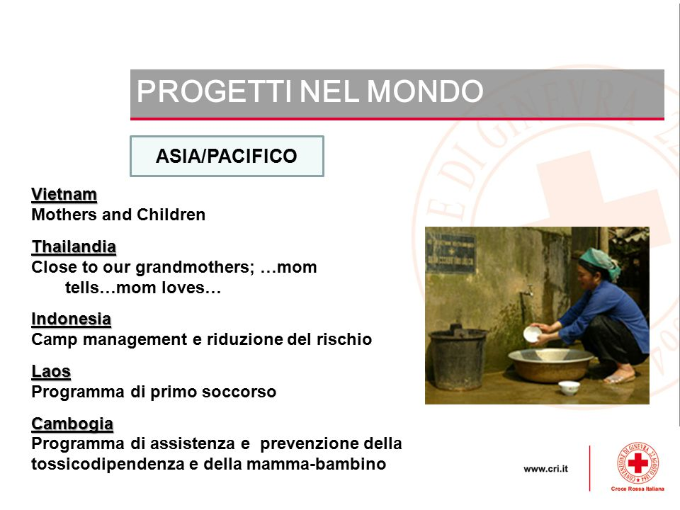 PROGETTI NEL MONDO ASIA/PACIFICO Vietnam Mothers and Children