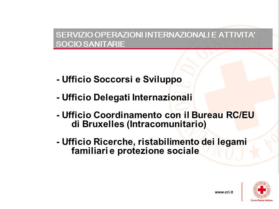 - Ufficio Soccorsi e Sviluppo - Ufficio Delegati Internazionali