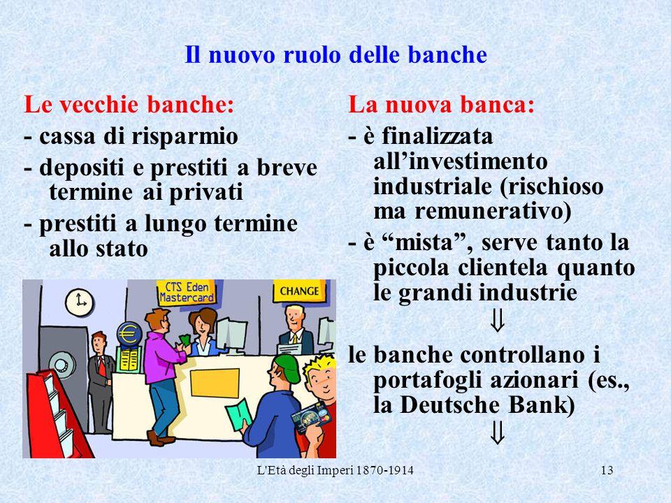 Il nuovo ruolo delle banche