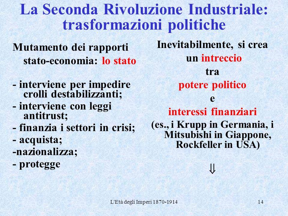 La Seconda Rivoluzione Industriale: trasformazioni politiche