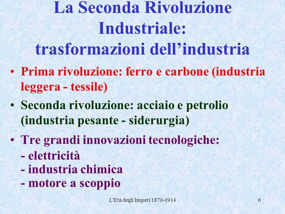 La Seconda Rivoluzione Industriale: trasformazioni dell'industria
