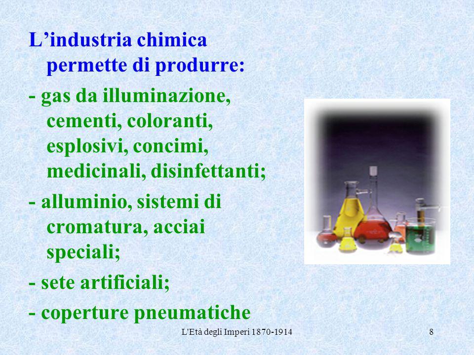 L'industria chimica permette di produrre: