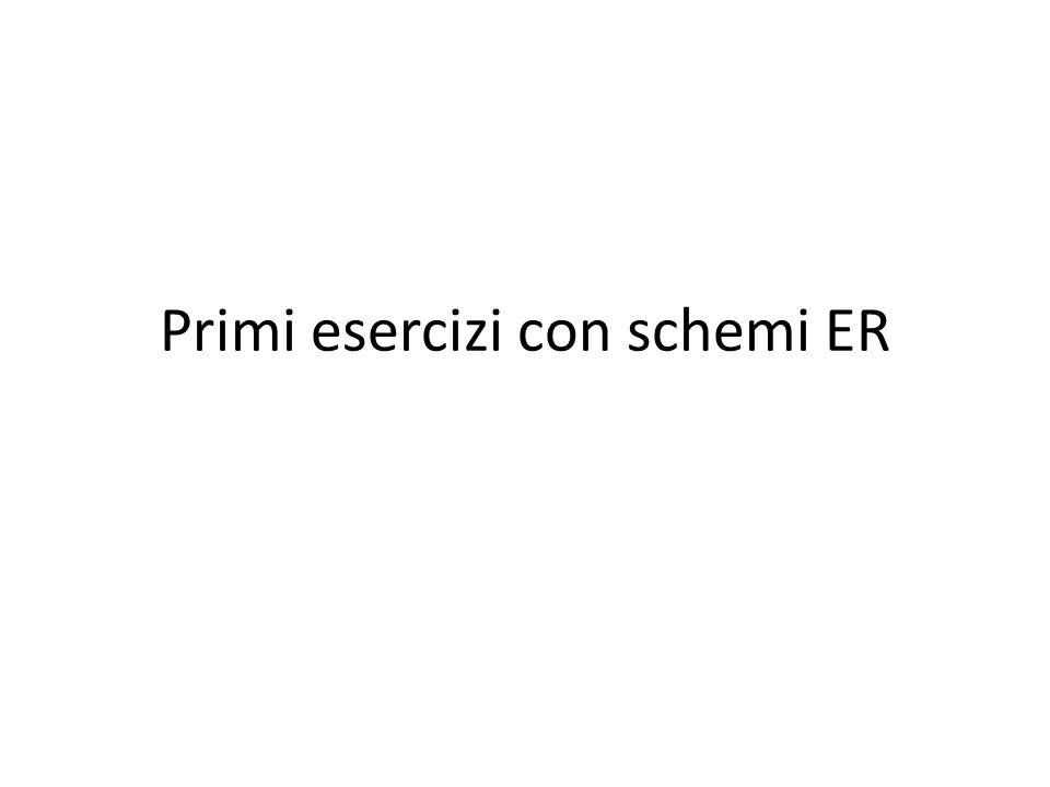 Primi esercizi con schemi ER