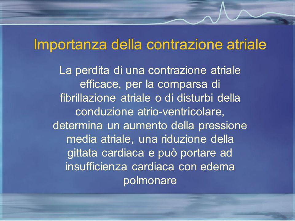 Importanza della contrazione atriale