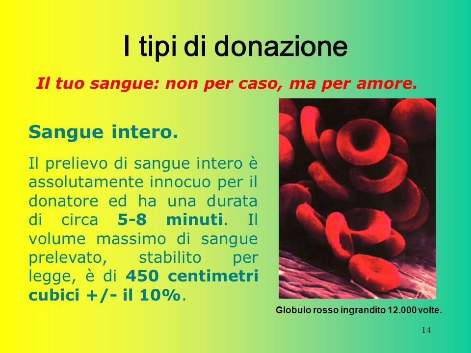 I tipi di donazione Sangue intero.