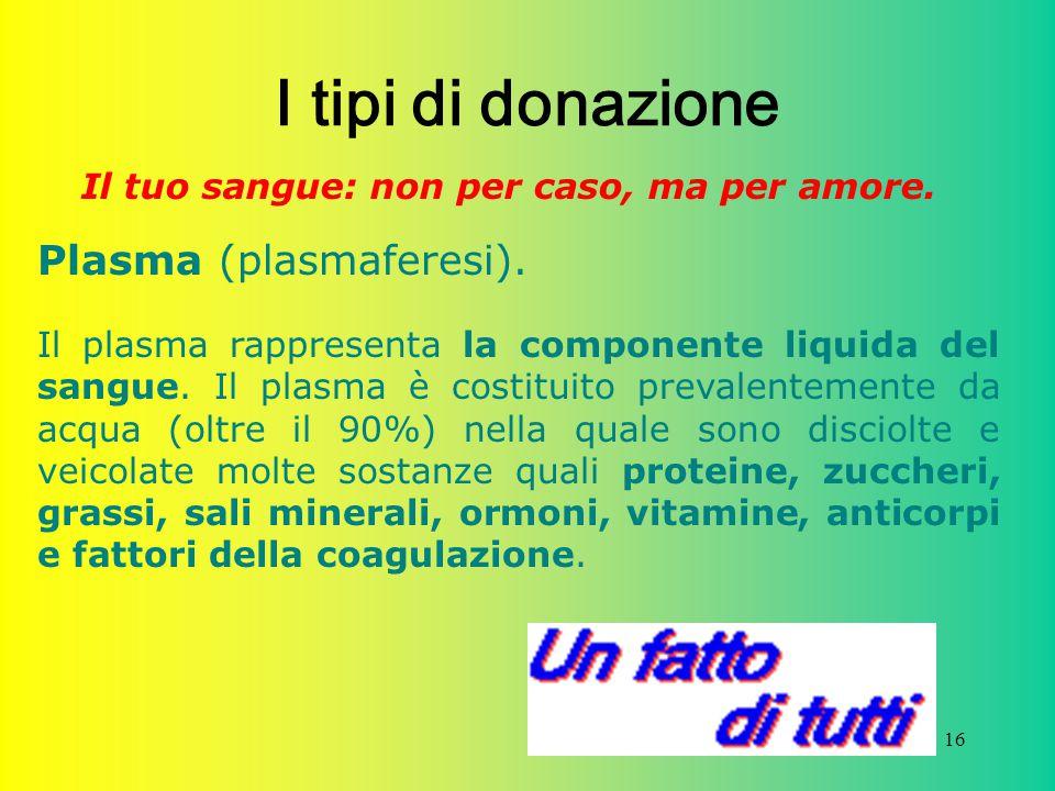 I tipi di donazione Plasma (plasmaferesi).