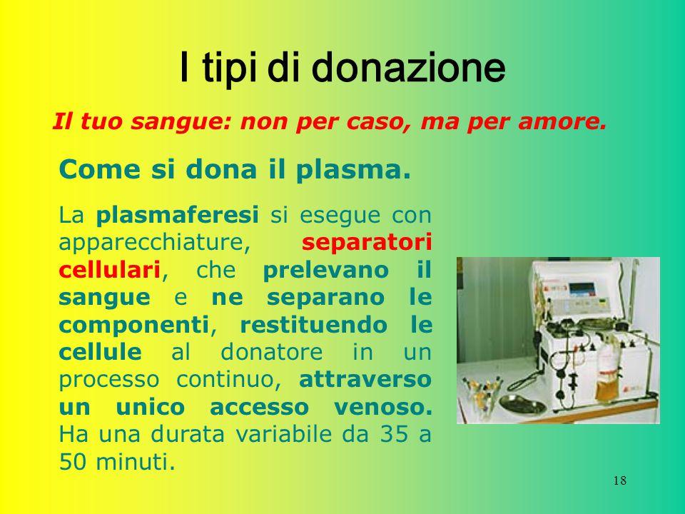 I tipi di donazione Come si dona il plasma.