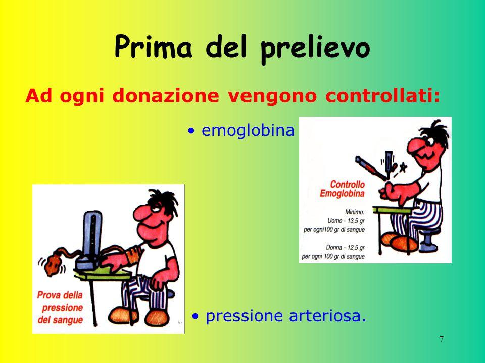 Prima del prelievo Ad ogni donazione vengono controllati: emoglobina