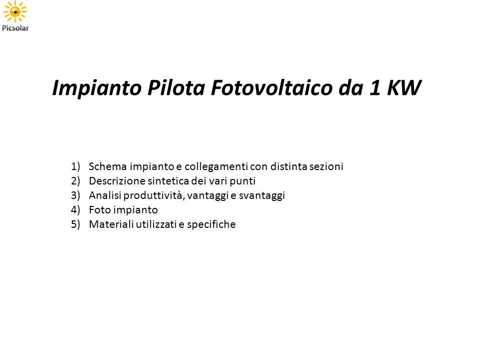 Impianto Pilota Fotovoltaico da 1 KW