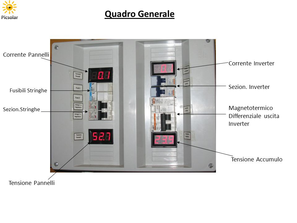 Quadro Generale Corrente Pannelli Corrente Inverter Sezion. Inverter