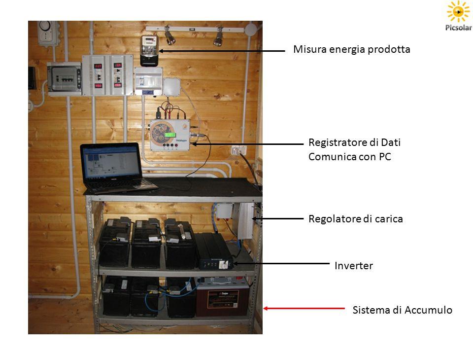 Misura energia prodotta