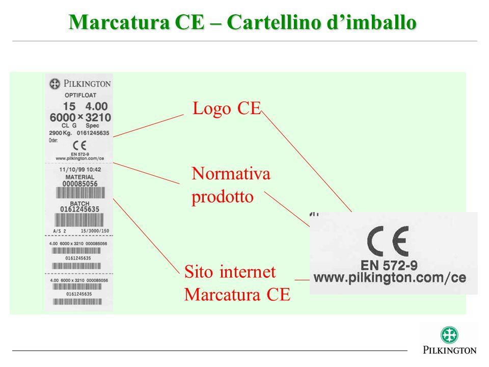 Marcatura CE – Cartellino d'imballo