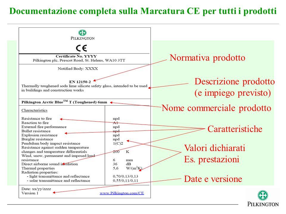 Documentazione completa sulla Marcatura CE per tutti i prodotti