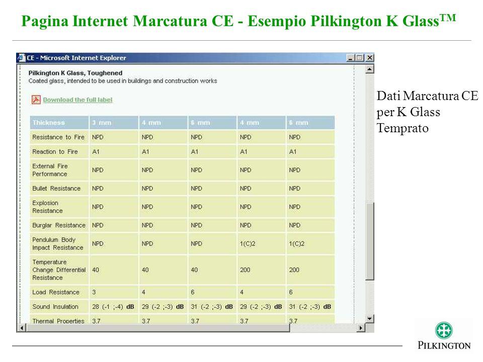 Pagina Internet Marcatura CE - Esempio Pilkington K GlassTM