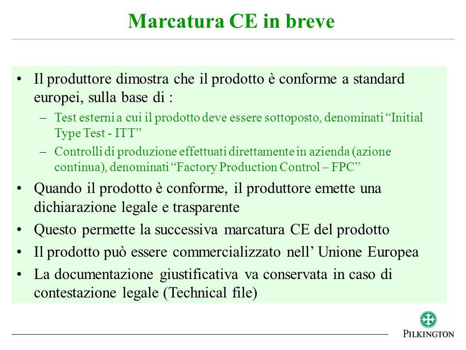 Marcatura CE in breve Il produttore dimostra che il prodotto è conforme a standard europei, sulla base di :