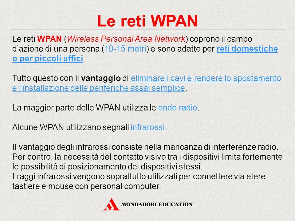 Le reti WPAN