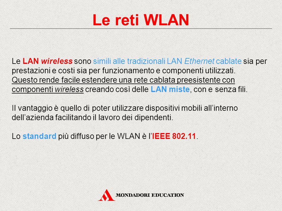 Le reti WLAN