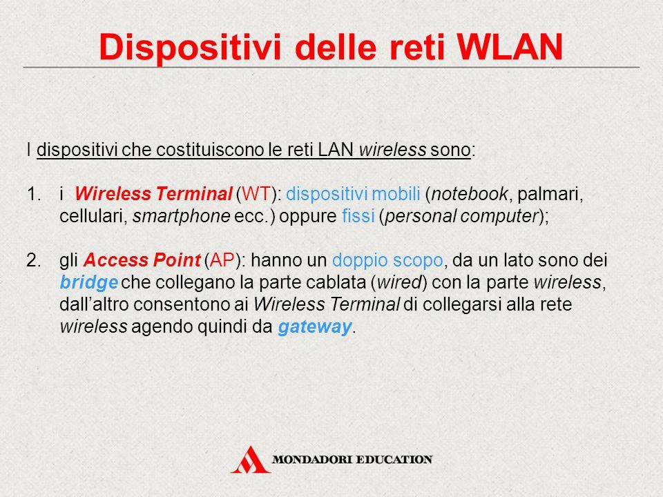 Dispositivi delle reti WLAN