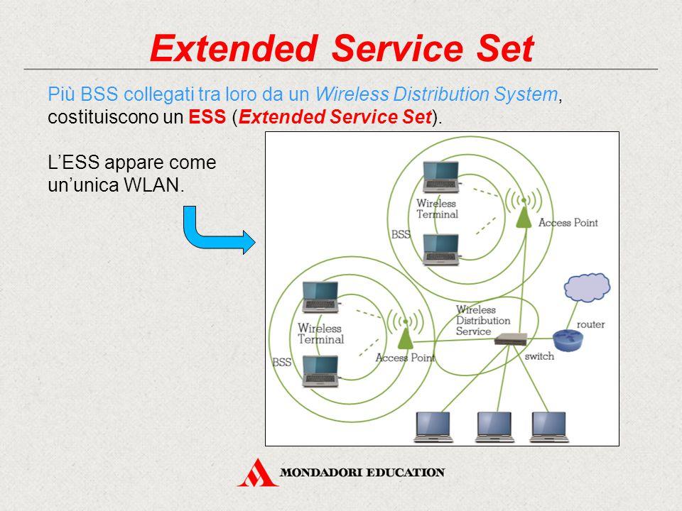 Extended Service Set Più BSS collegati tra loro da un Wireless Distribution System, costituiscono un ESS (Extended Service Set).
