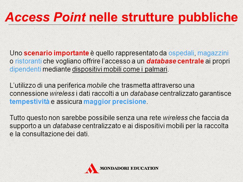 Access Point nelle strutture pubbliche