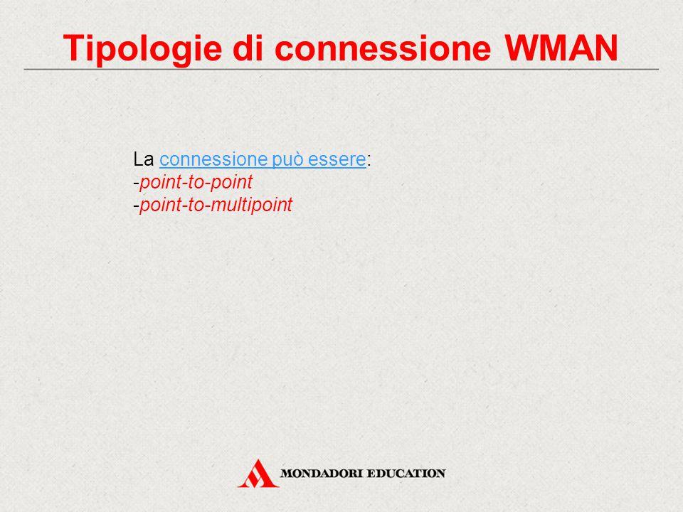 Tipologie di connessione WMAN