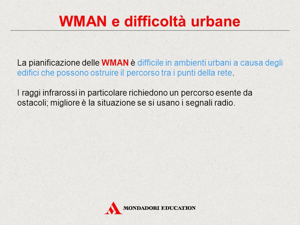 WMAN e difficoltà urbane