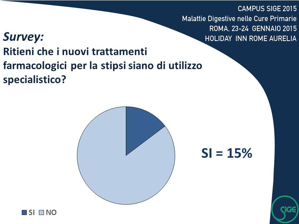 SI = 15% Survey: Ritieni che i nuovi trattamenti
