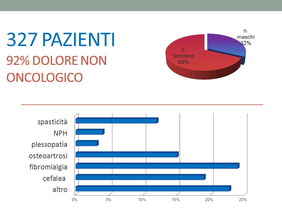 327 pazienti 92% dolore non oncologico