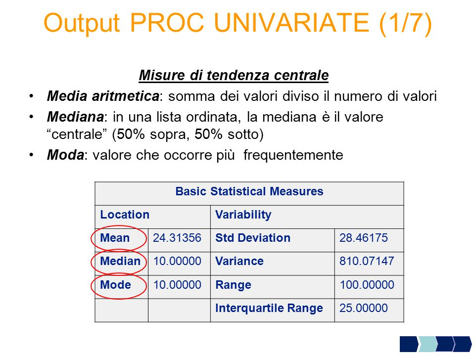 Output PROC UNIVARIATE (1/7)