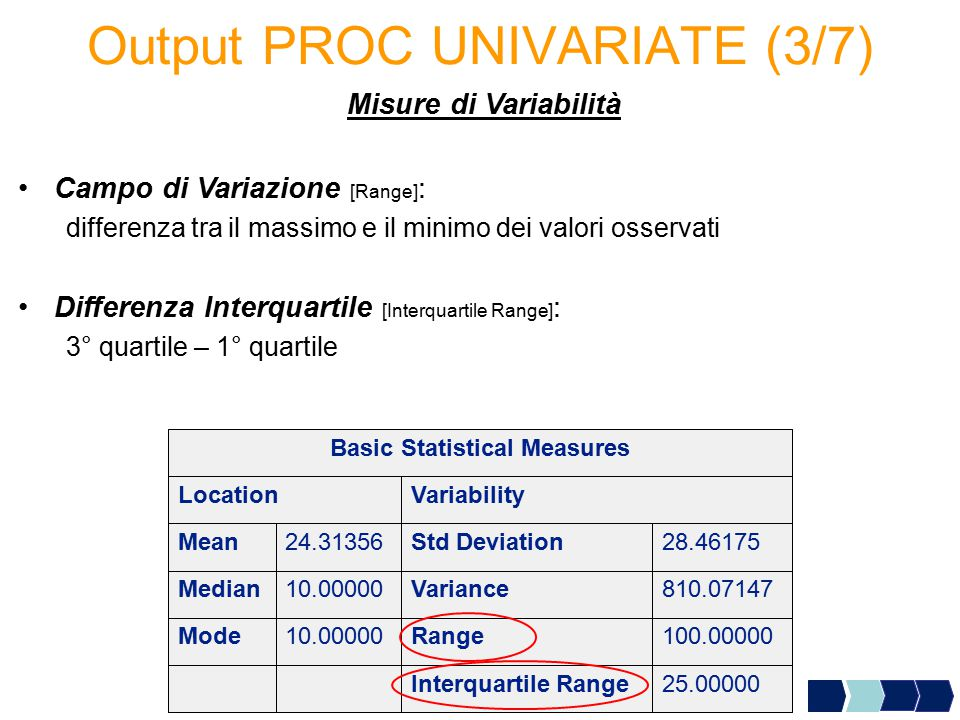 Output PROC UNIVARIATE (3/7)