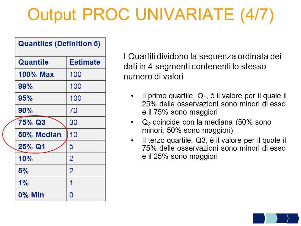 Output PROC UNIVARIATE (4/7)