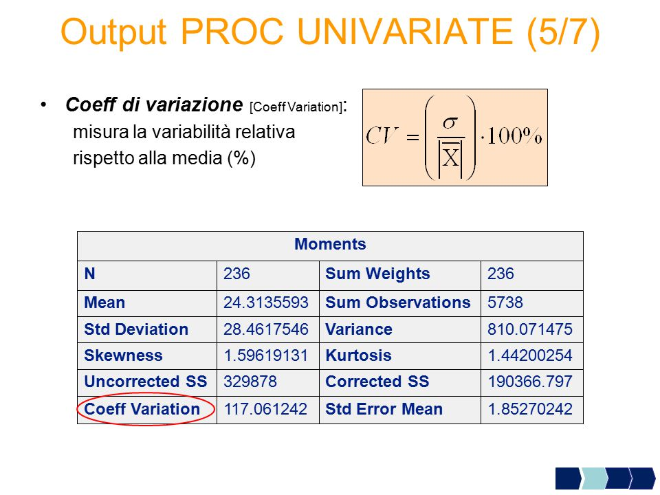 Output PROC UNIVARIATE (5/7)