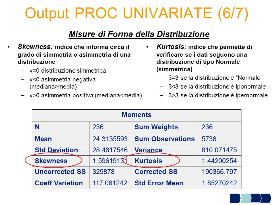 Output PROC UNIVARIATE (6/7)