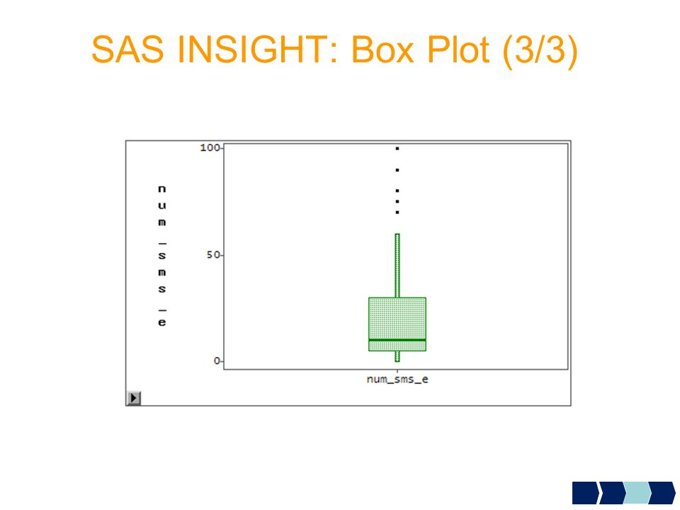 SAS INSIGHT: Box Plot (3/3)