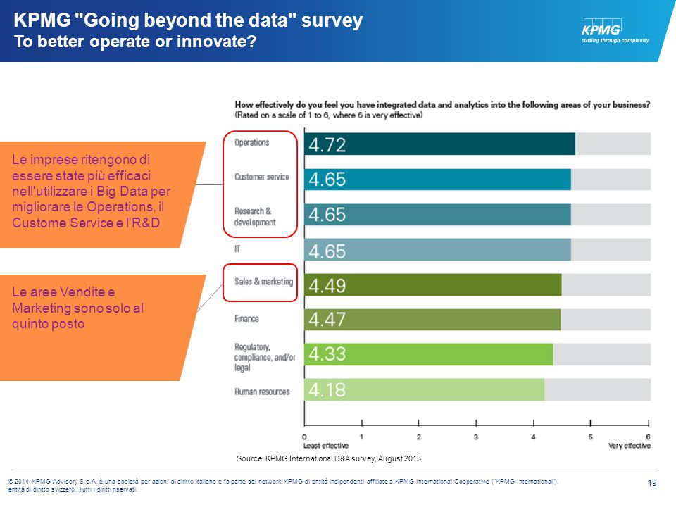 KPMG Going beyond the data survey To better operate or innovate