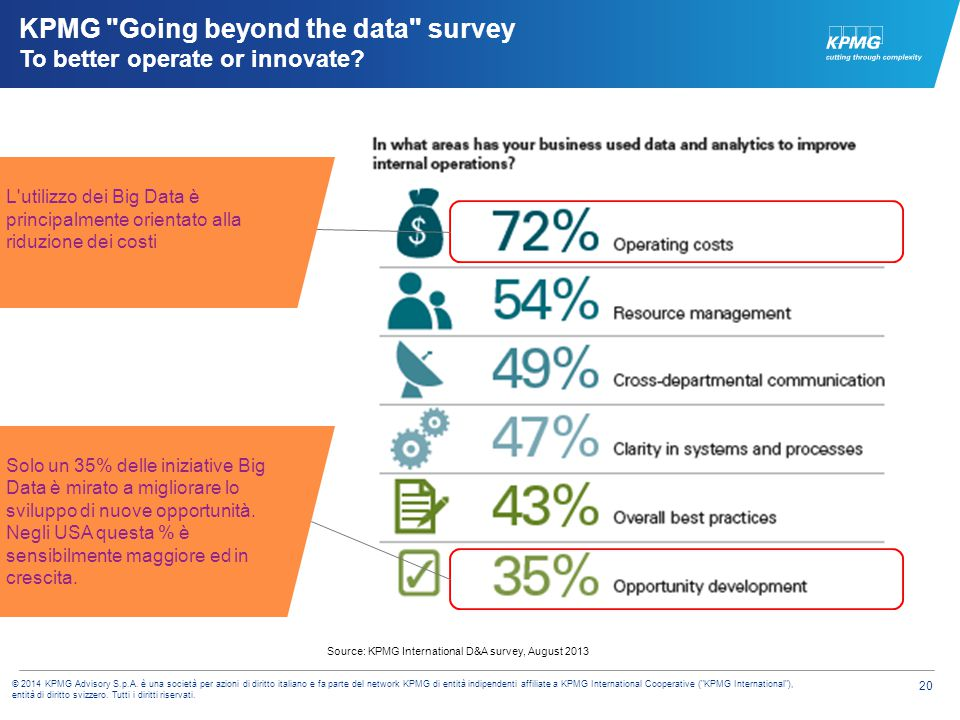 KPMG Going beyond the data survey Insights: A fuel to future growth