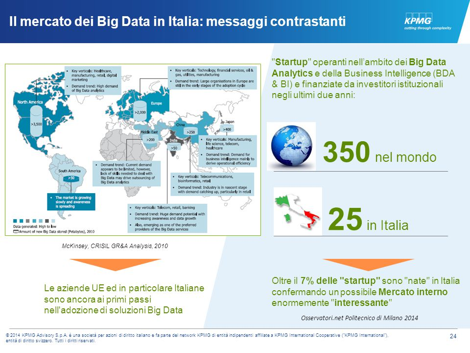 I mega-trends e la crescita dei Big Data