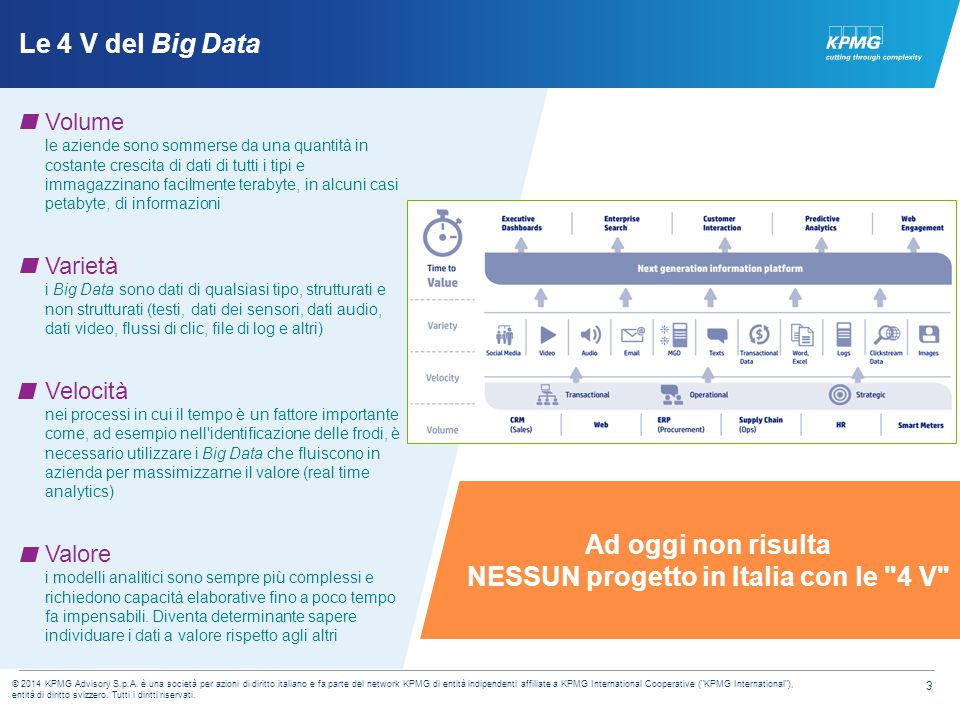Le Fonti dati associate all ambito Big Data
