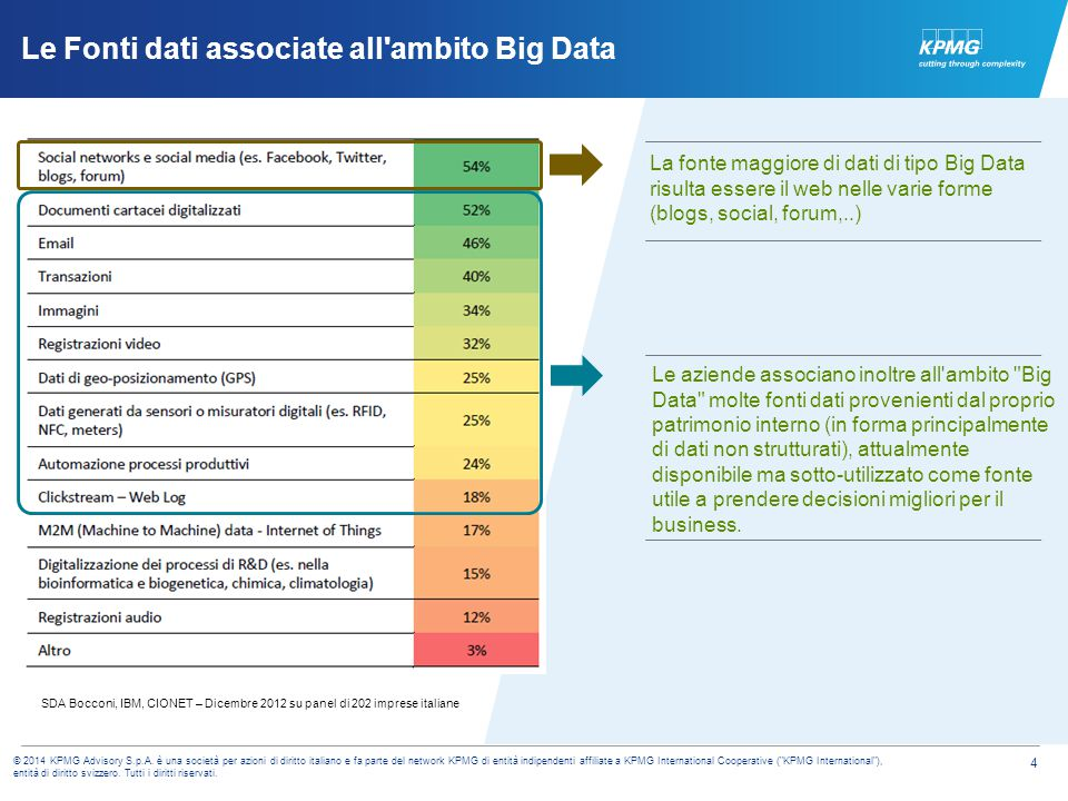 Principali players nel campo dei Big Data