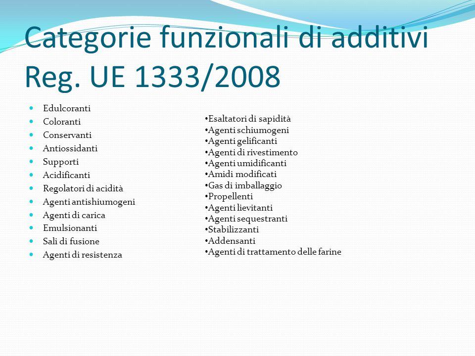 Categorie funzionali di additivi Reg. UE 1333/2008