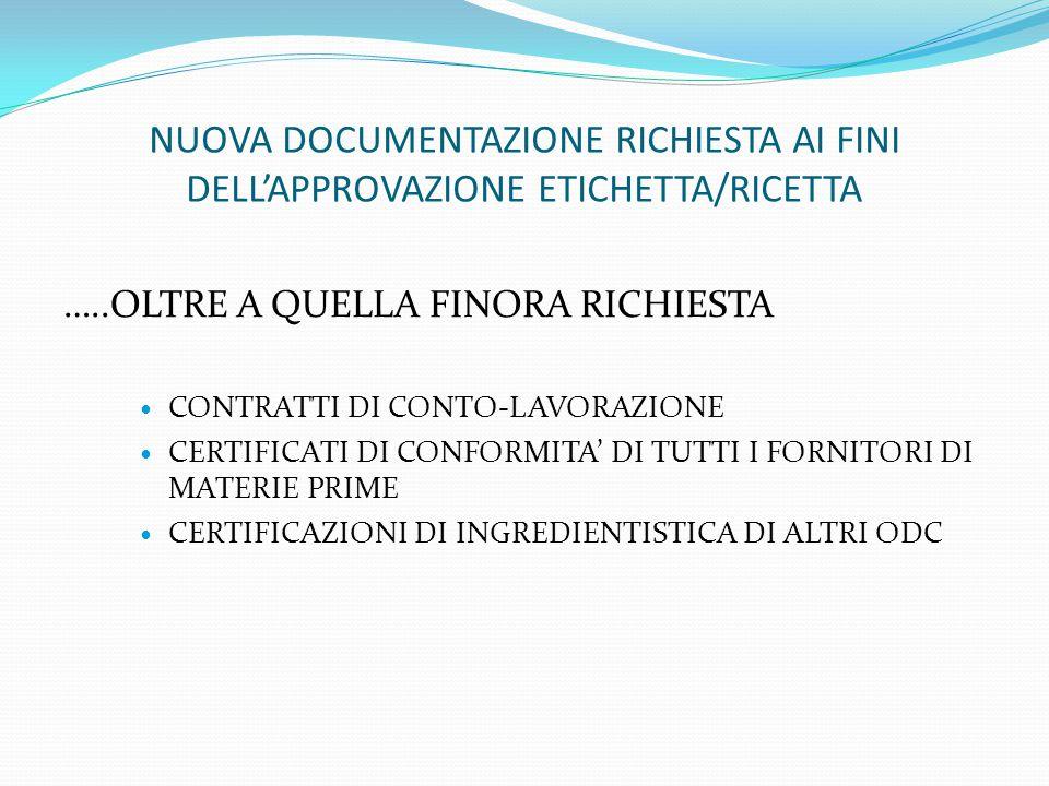 NUOVA DOCUMENTAZIONE RICHIESTA AI FINI DELL'APPROVAZIONE ETICHETTA/RICETTA