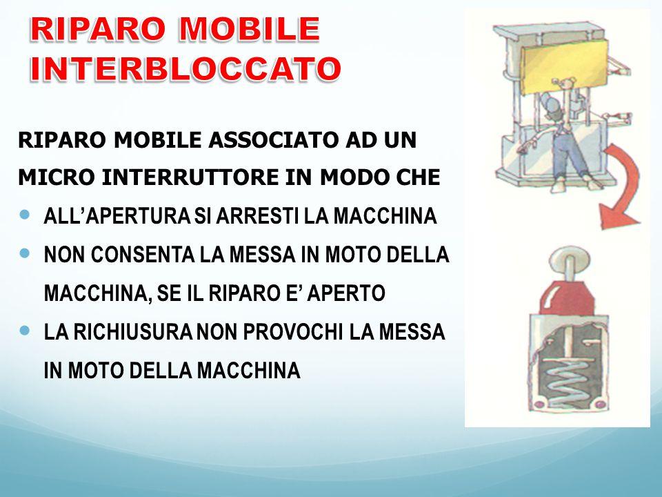 RIPARO MOBILE INTERBLOCCATO