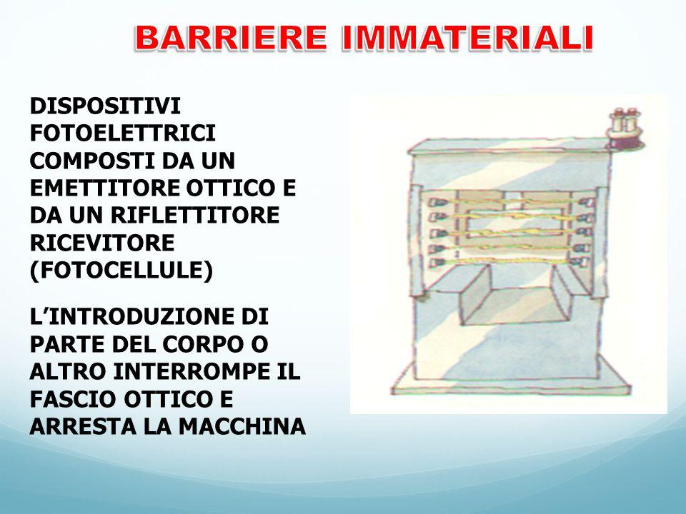 BARRIERE IMMATERIALI DISPOSITIVI FOTOELETTRICI COMPOSTI DA UN EMETTITORE OTTICO E DA UN RIFLETTITORE RICEVITORE (FOTOCELLULE)