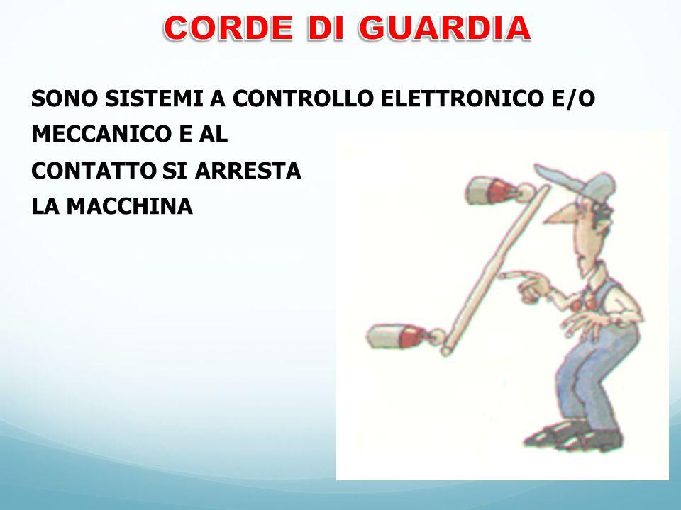 CORDE DI GUARDIA SONO SISTEMI A CONTROLLO ELETTRONICO E/O MECCANICO E AL.